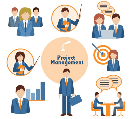 Project Managment Long Island New York